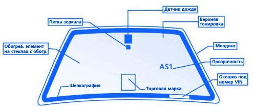 lobovogo_stekla