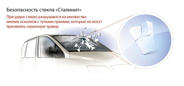 stalinit